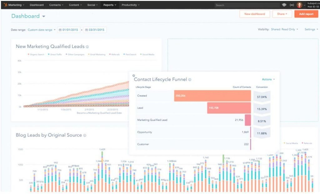Take control of your sales activity with Hubspot 8